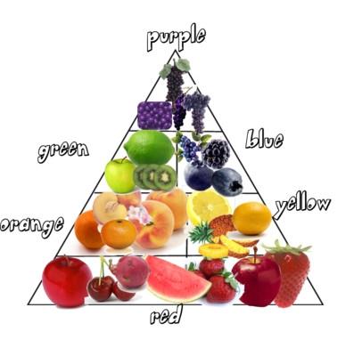 foods-rich-in-antioxidants