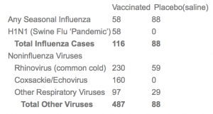 vaccinated-placebo